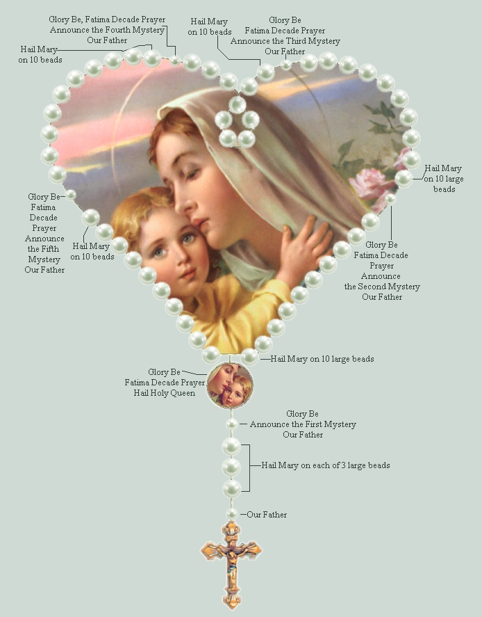Namely She Gave Us The Rosary Prayer Which Is Our Best Conduit For Learning What God Desires Gods Newsfeed